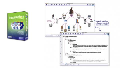 Inspiration software box and screenshot of taking mindmap and converting to outline.